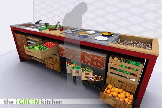 Una Cucina Sostenibile: Ecco 4 Esempi per Capire le Nuove Tendenze ...