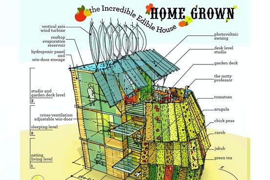 La Casa Sostenibile del Futuro: 4 Architetti per Immaginare la ...