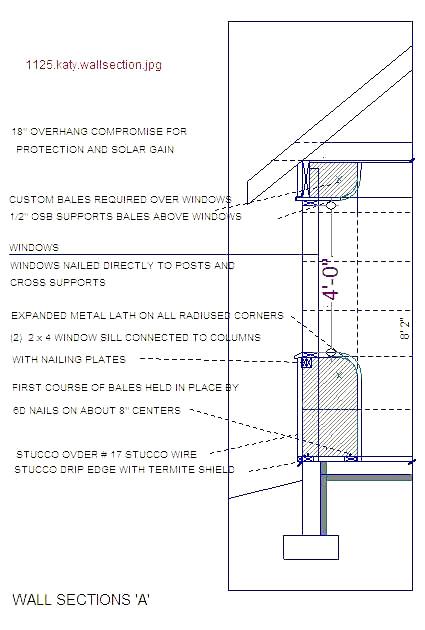Progetti case piccole galleria foto progetti ed esempi for Piani di casa di campagna 1500 sq ft