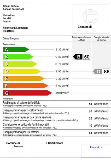 La certificazione energetica valore obbligo opportunit for Costi dell appaltatore per la costruzione di una casa