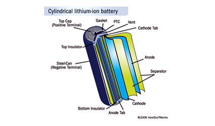 celle_a_combustibile_basso_costo_sensori_lagrangiani_batterie_alta_efficienza_concentratori_solari_banyan_energy_venture_lab_clean_technology_innovation_contest