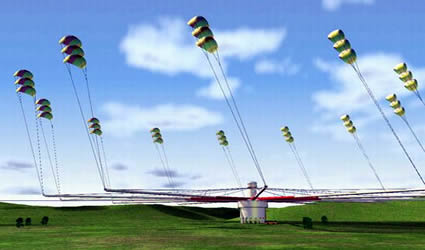 energia_eolica_turbine_eoliche_aquiloni_1