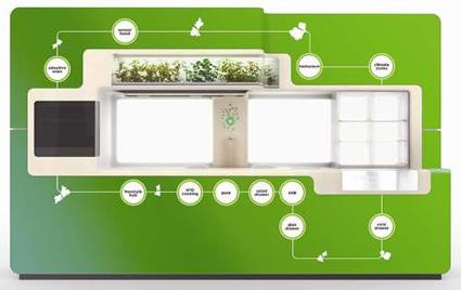 whirpool_elettrodomestici_cucina_eco_cucina_futuro_risparmio_energetico_3