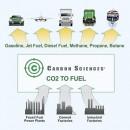 co2_carburante_co2_combustibile_idrocarburi_carbon_sciences_co2_emissioni_co2_carburante_1