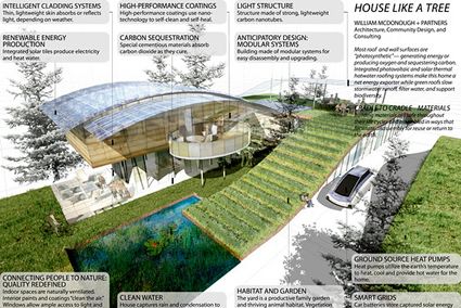 casa_sostenibile_bioedilizia_casa_sostenibile_tecnologia_sostenibile_2
