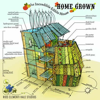 casa_sostenibile_rios_clementi_hale_casa_sostenibile_agricoltura_urbana_casa_sostenibile_1