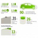 google, google report, google innovazione sostenibile, google energia rinnovabile, google report innovazione
