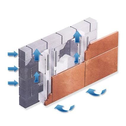 laterizio efficienza energetica, facciata ventilata