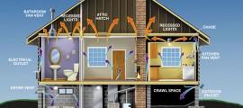 efficienza energetica, bioedilizia, efficienza energetica e bioedilizia, bioedilizia ed efficienza energetica