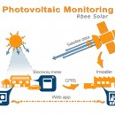Rbee Solar, al salone ZeroEmission di Roma, monitoraggio fotovoltaico