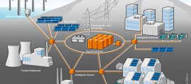 stoccaggio energia, stoccaggio energetico, smart grid, stoccaggio energia e smart grid