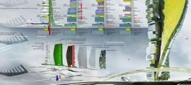 evolo, progettazione, sostenibilità, architettura, grattacieli, edilizia, sostenibile, energia
