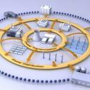 siemens smart grid, siemens smart city, siemens, smart grid, smart cities