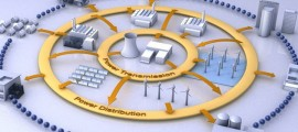 siemens smart grid, siemens smart city, siemens, smart grid, smart cities