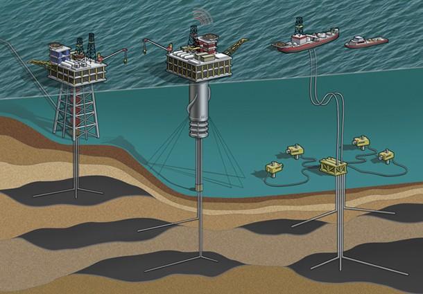 trivellazioni petrolio, trivellazioni petrolifere, trivellazioni italia