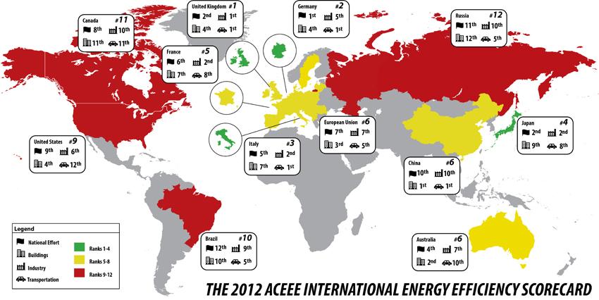 efficienza energetica nel mondo