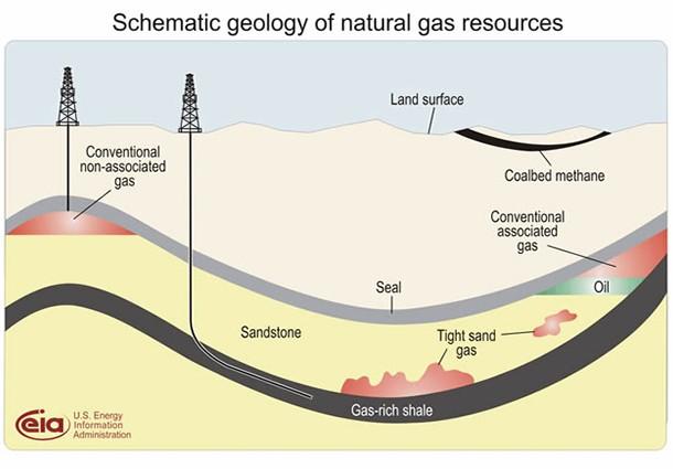 petrolio, petrolio usa, india petrolio