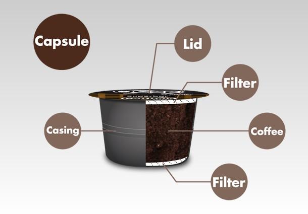 capsule caffè, riciclare capsule caffè