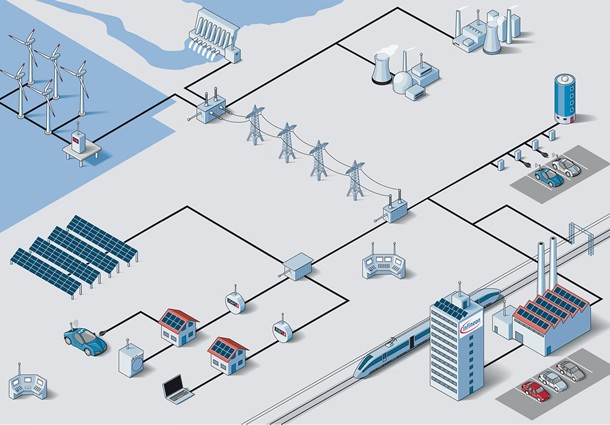 energy grid, smart grid, smart grid energia rinnovabile