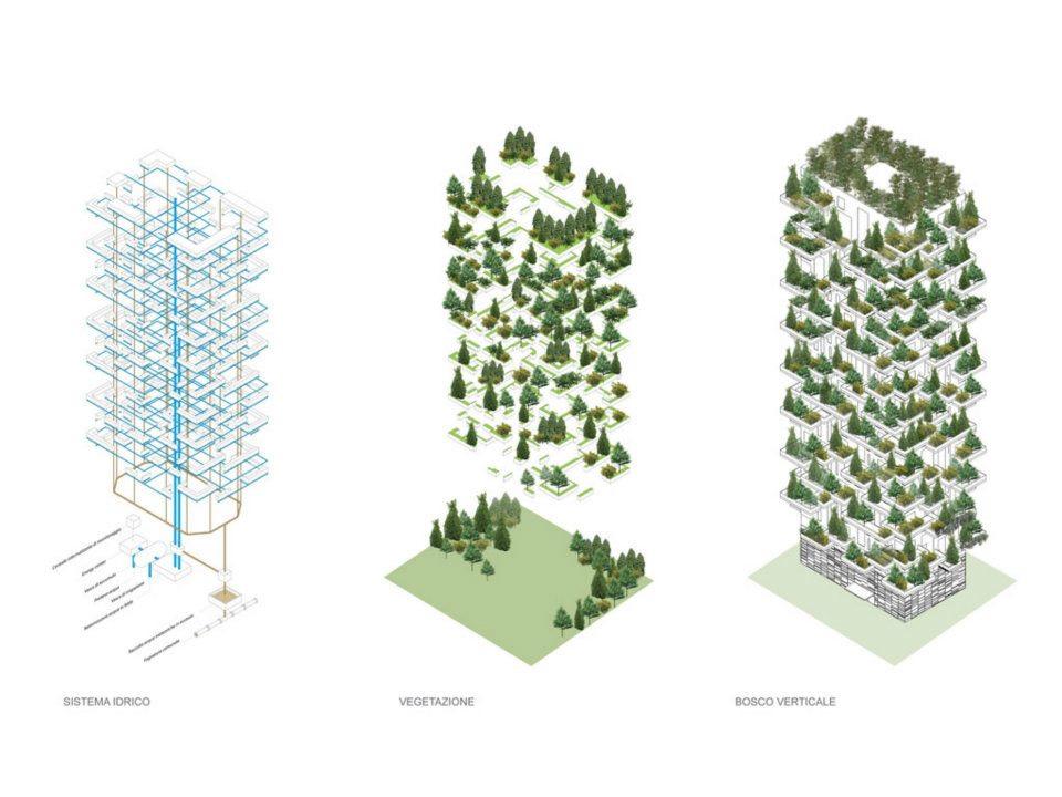 bosco verticale milano. bosco verticale