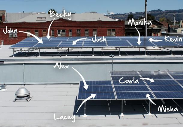 Re-Volv, Re-Volv fotovoltaico, fotovoltaico condiviso