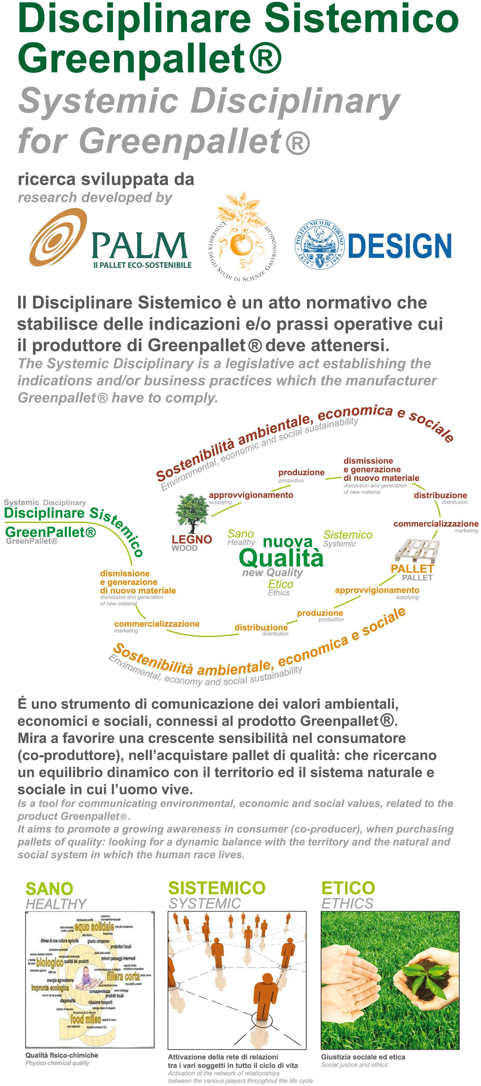 Disciplinare sistemico del Greenpallet - Clicca per ingrandire