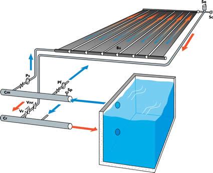 Antifurto bentel prezzi idee di architettura d 39 interni e - Pannelli solari per piscina ...