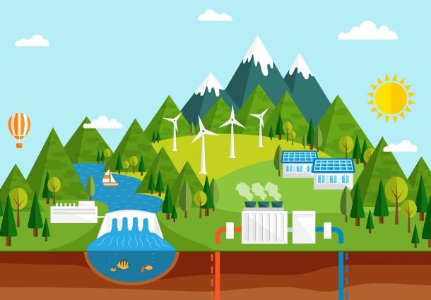 Enel Green Power, Fonti Rinnovabili
