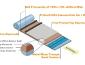 nanosolar_film_sottile_nanosolar_italia_nanosolar_2009_nanosolar_fotovoltaico_2